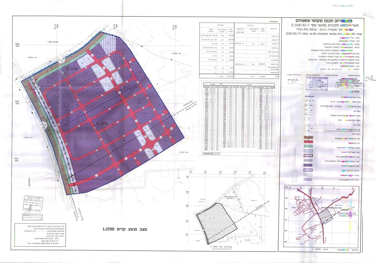 פארק נ.ע.מ, תצלום אוויר, פיתוח הנגב